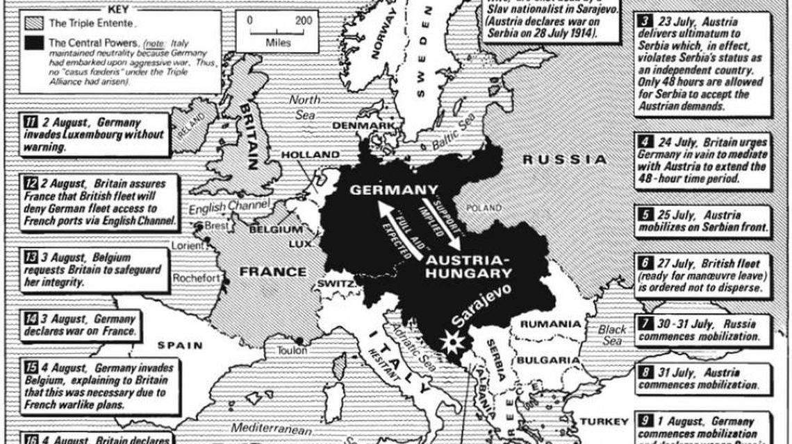 The July Crisis: who led Europe towards war?